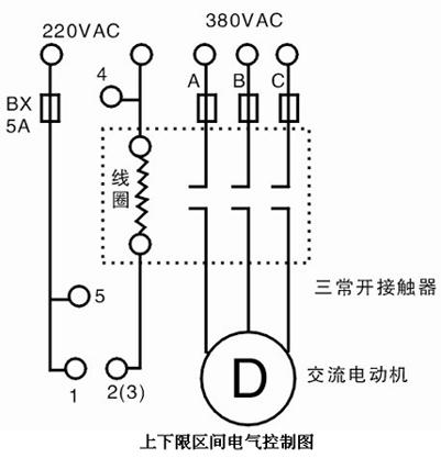 大功率电接点压力表ydc-100/150-无锡市特种压力表