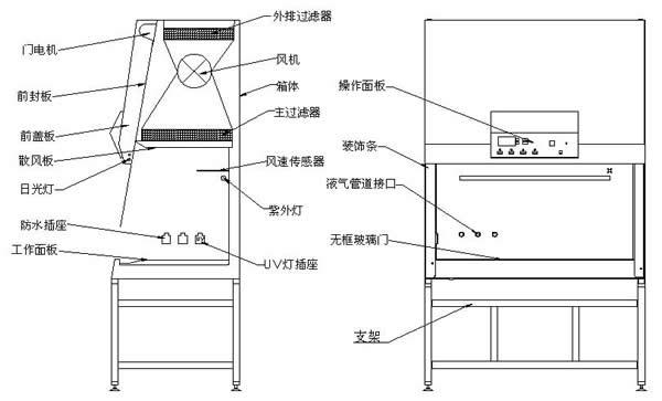 柜体设计结构图