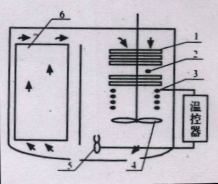 恒温槽的工作原理