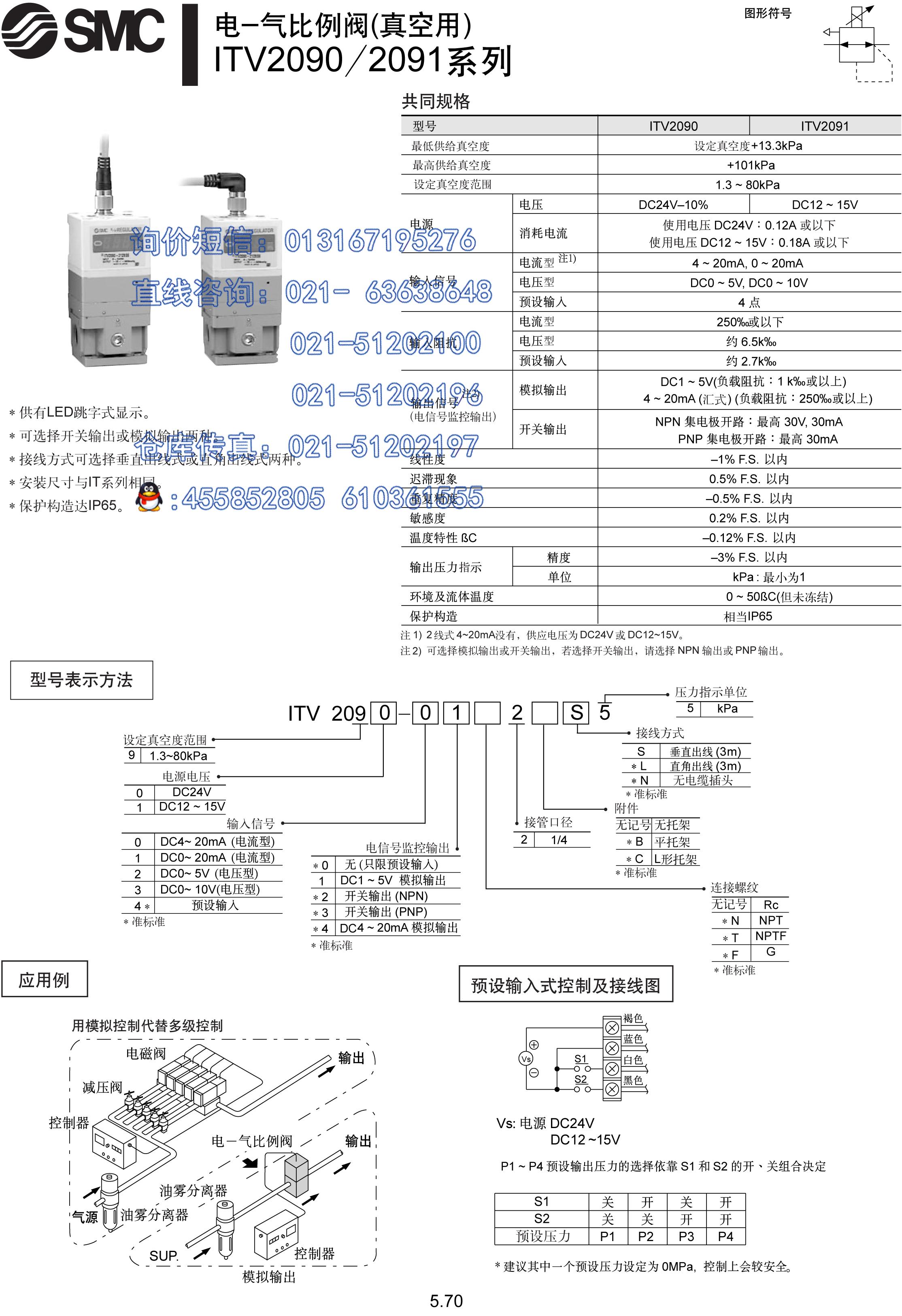 现货快速报价日本smc电子式真空减压阀itv2090-312s5.图片