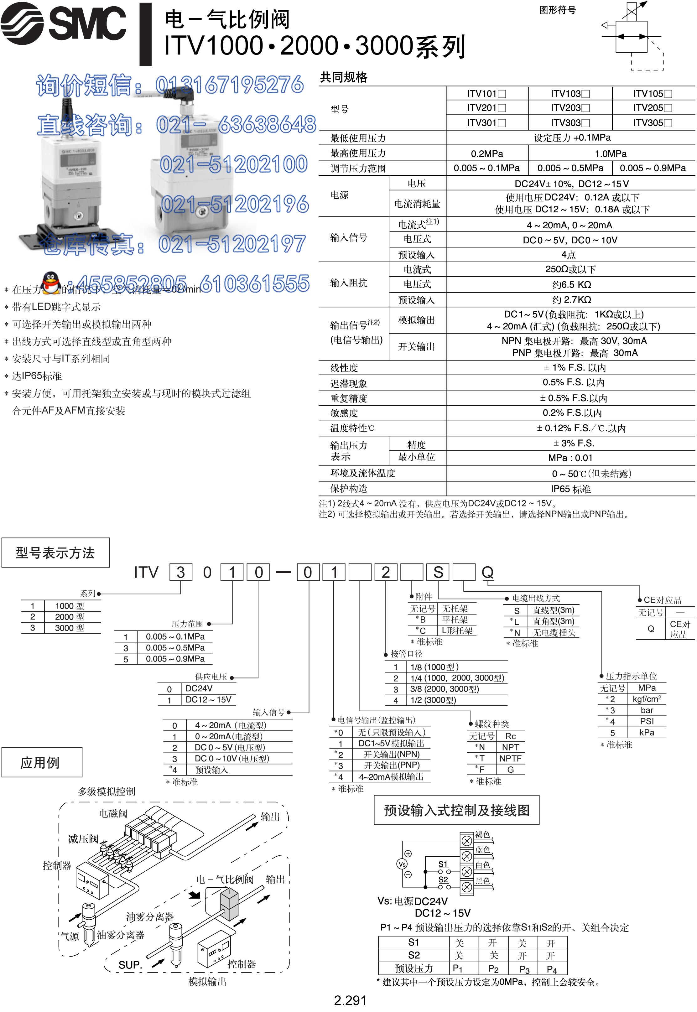 现货快速报价日本smc电气比例阀itv3050-214l2.itv3050-214s图片资图片