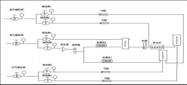 气路系统流程图