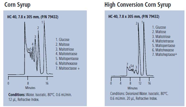 表示氯阳离子的结构示意图.