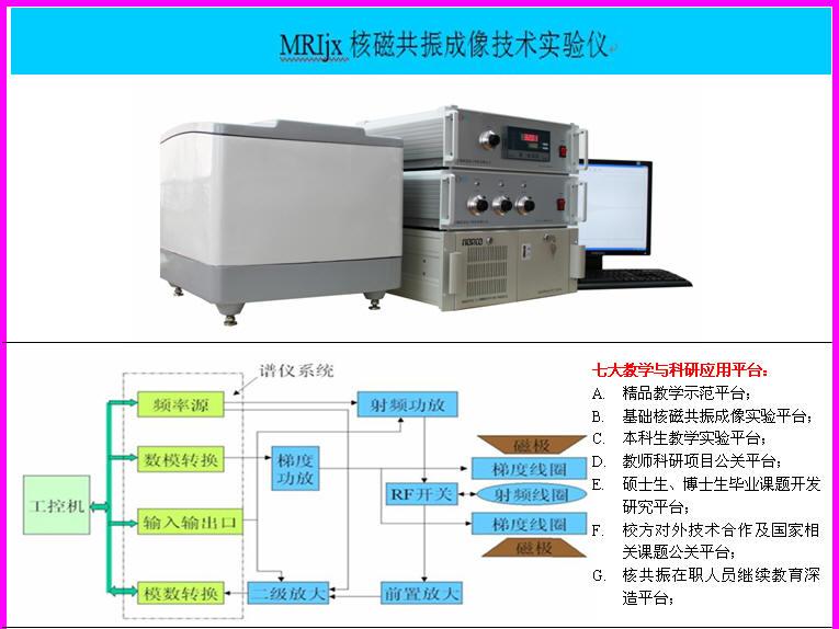 核磁共振成像技术实验仪(小核磁)