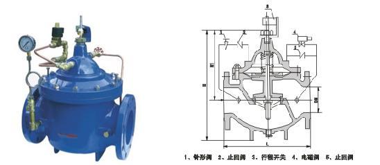 700x-多功能水泵控制阀图片