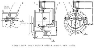lkdg741hx管力阀; 气体活塞式标准体积管装置结构-知识问答; 图片