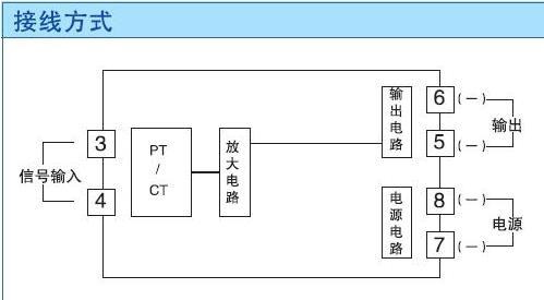 交流信号隔离器