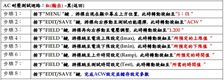 耐压机操作步骤-技术文章-苏州德计仪器仪表有限公司