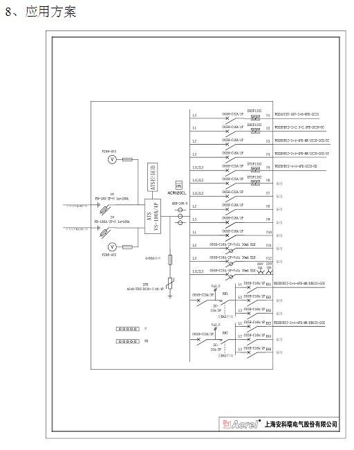 终端电能计量表计品种及选型方法