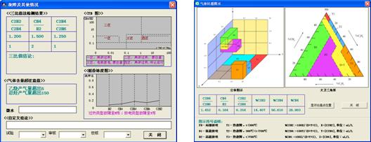 变压器油色谱仪测定原理和三角形比值分析软件
