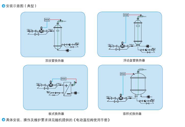 二,西门子电动蒸汽温控阀工作流程示意图: &nbsp图片