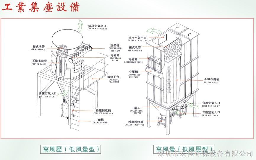 中央除尘器工作原理图