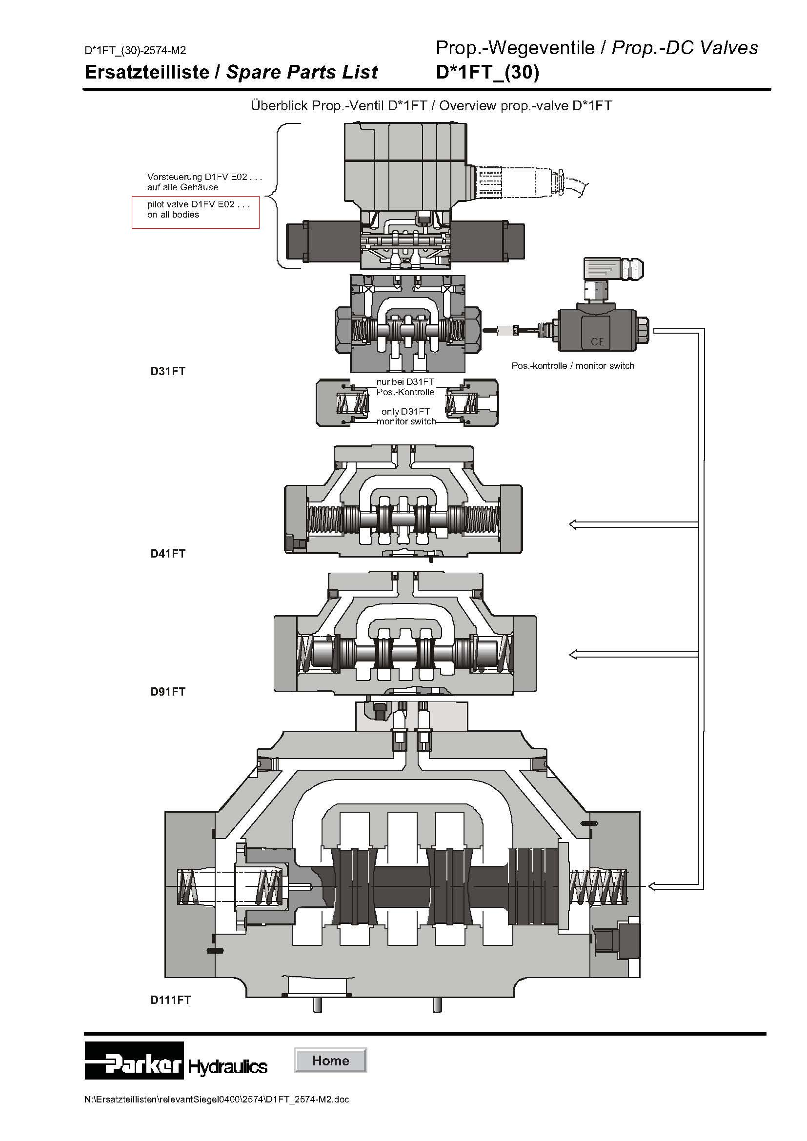 美国parker派克先导式比例换向阀的结构原理图片