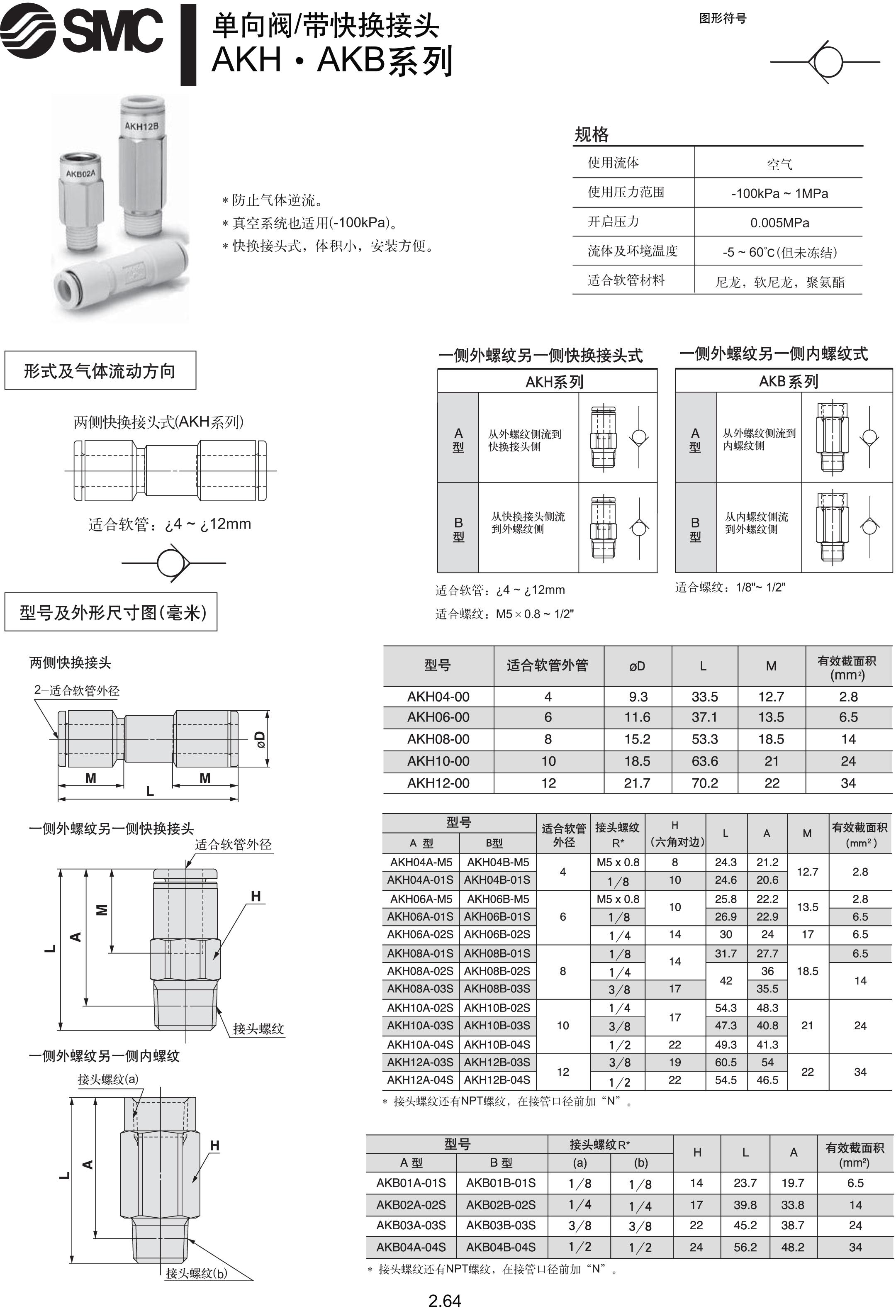 SMC(SMC)一级代理,SMC气动元件一级代理,销售、供应SMC气动元件全系列产品,空气处理元件(冷冻式干燥器IDF、IDU系列、吸附式干燥器ID系列、高分子隔膜式空气干燥器IDG系列、主路过滤器AFF系列、水分分离器AMG系列、油雾分离器AM系列、微雾分离器AMD系列、超微油雾分离器AME系列、除臭过滤器AME系列、清洁空气过滤器SF系列。)、方向控制阀(电磁阀2、3、4、5通;气控阀2、3、5通;多种流体适用阀;手动阀3、4通;机械阀3、5通;增压阀;集尘器2通阀;喷涂用阀)、执行元件(微型气缸、针