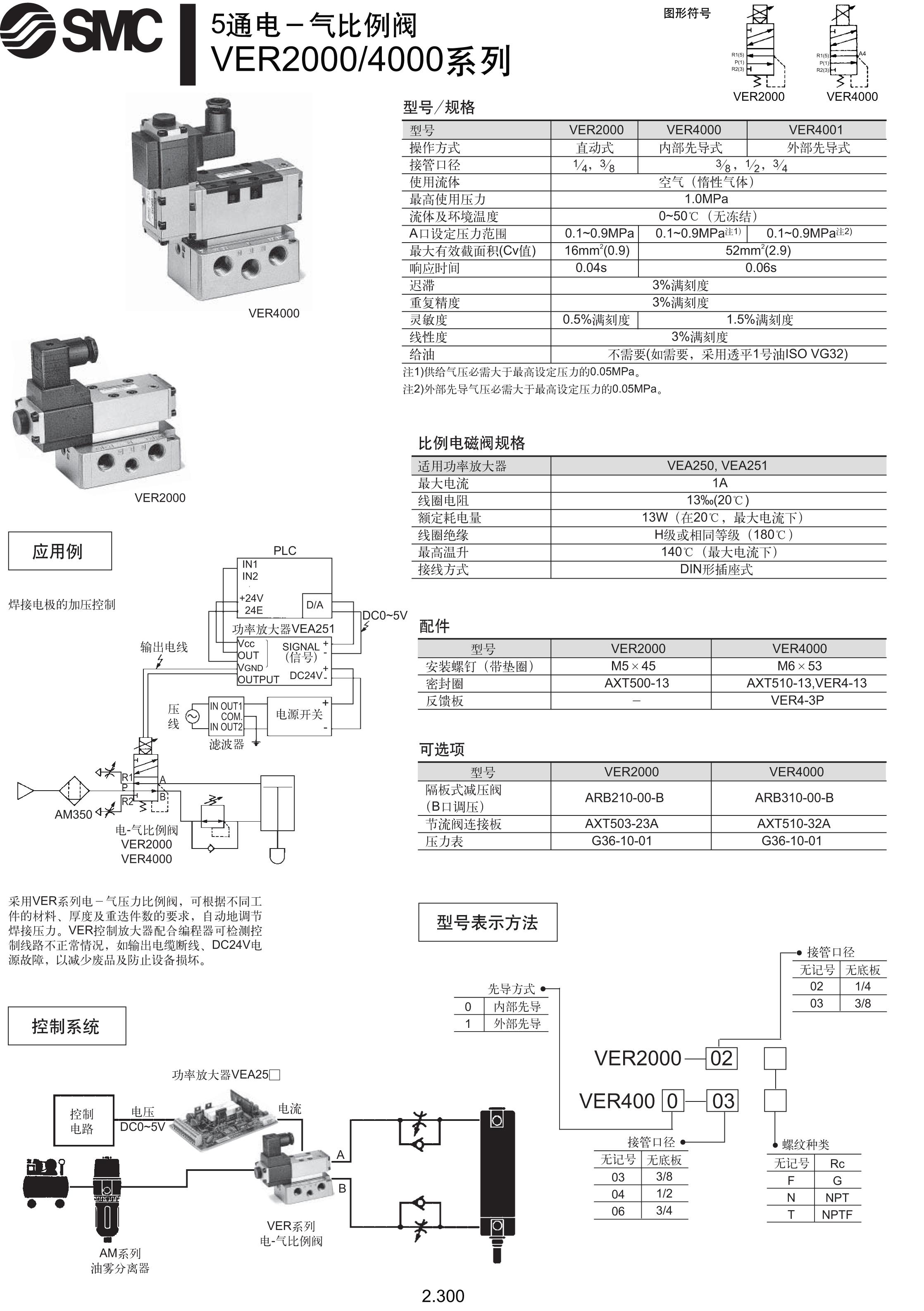 现货报价日本smc电气比例阀.ver4000-03图片说明 现货图片