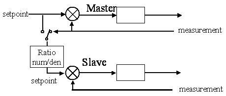 反馈信号为250 khz 增量式码盘/1m hz 绝对式码盘(ssi 协议).