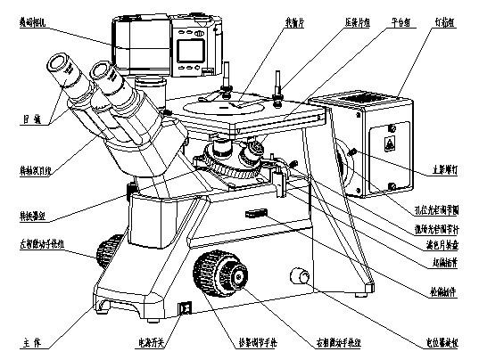 XJP-6A实验室金相显微镜按人机工程学设计,配置了专门设计的金相平场消色差物镜、偏光装置及1×或0.6×摄像接筒,可接CCD、数码相机或本公司特殊设计的130万、200万或320万像数的数码摄像头,具有外形美观、稳定可靠、像质优异、使用便捷等优点,可广泛应用于工厂、学校和相关的科研部门,是金属材料检验、铸件质量检查、鉴定以及金属材料处理后金相组织分析、研究的理想仪器,在IT芯片、液晶显示器基板的检测等方面也能发挥重要作用。