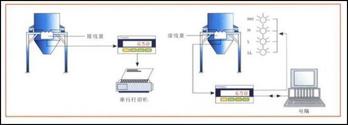 接线图       公司名称:深圳市那大科技有限公司