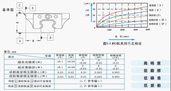 电路 电路图 电子 工程图 平面图 原理图 554_298