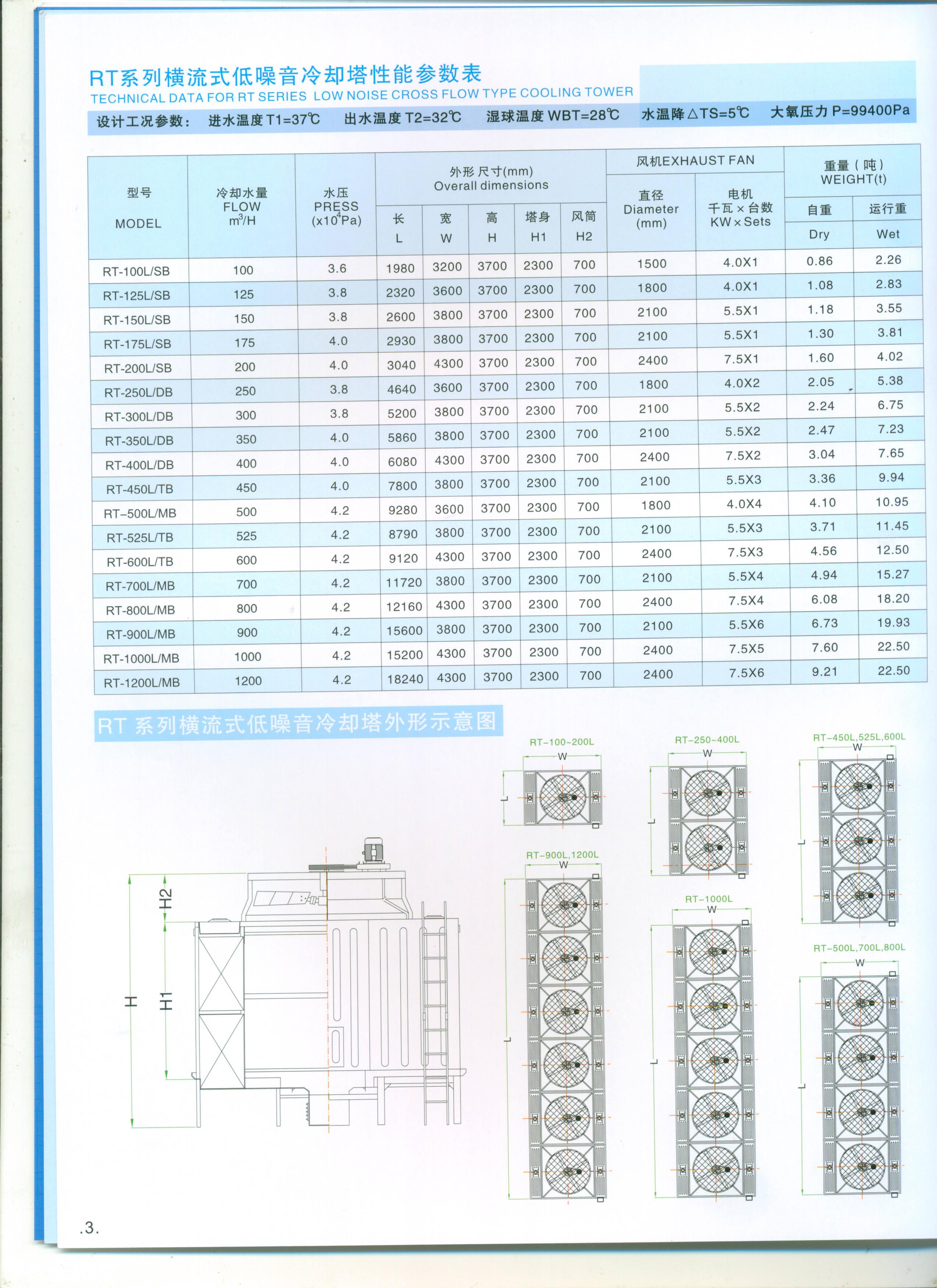 方菱控制系统接线图