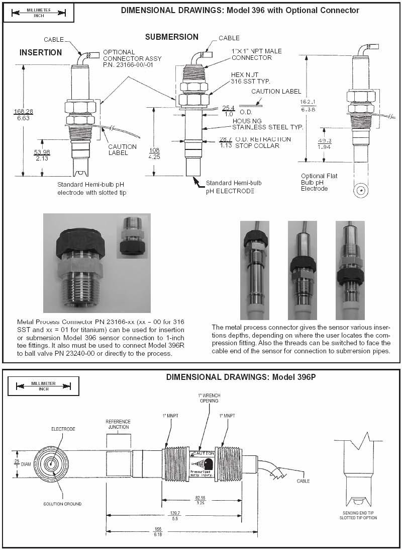 396R-10-21-54-61脱硫ph剧本_396R,励志pH电初中电极脱硫小品校园图片