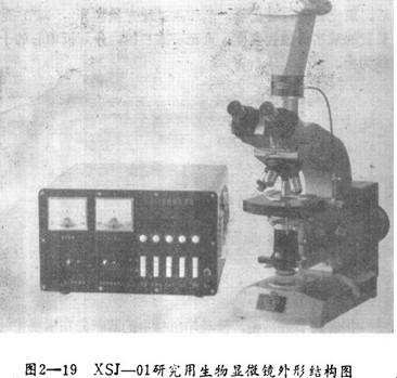 生物显微镜