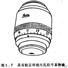 体视显微镜物镜