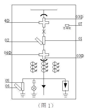 动态闪烁频率:1次/秒测量温度:-20~ 80℃开关量输入端子和led数码