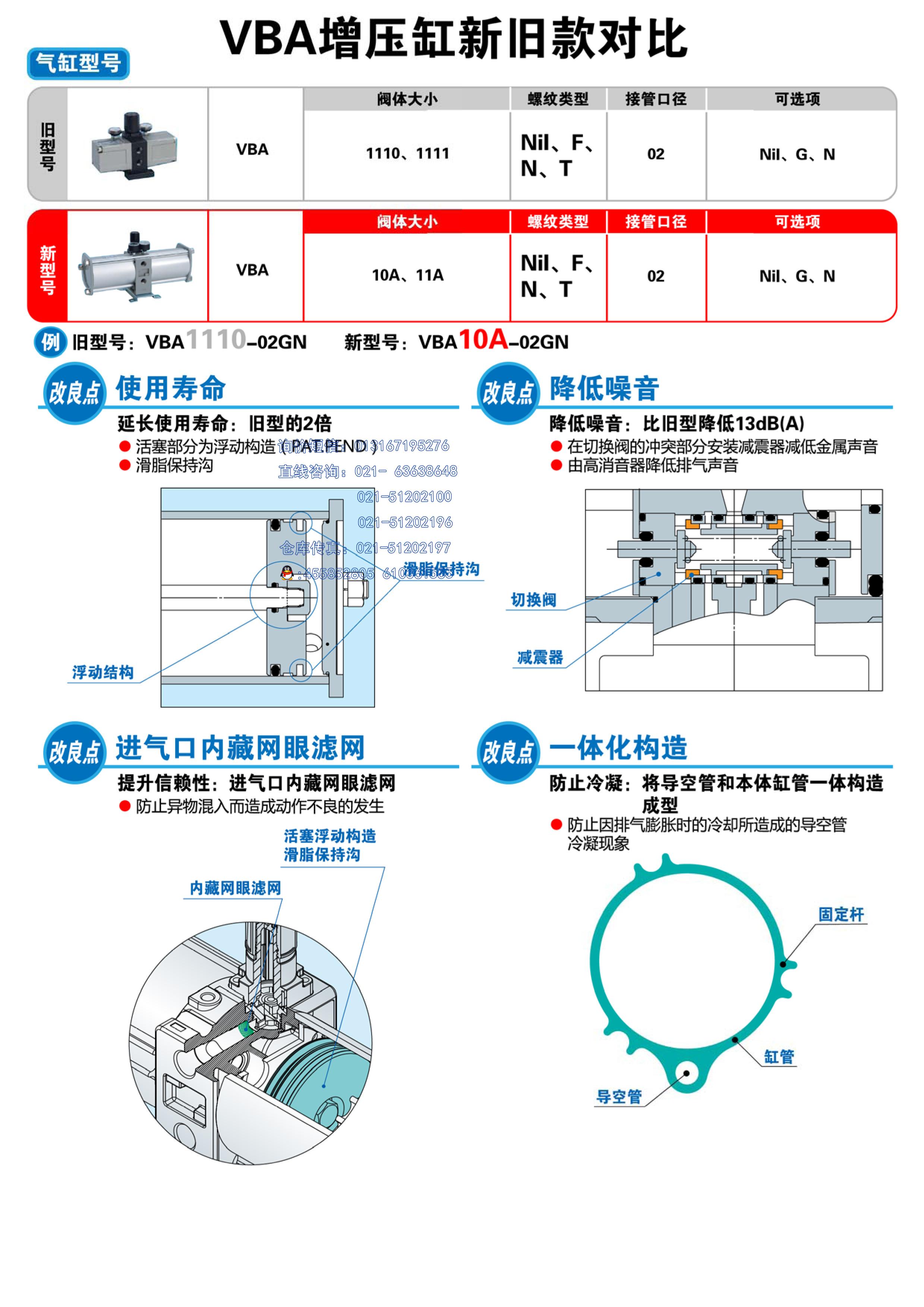 VBA4-18-1現貨資料圖片報價