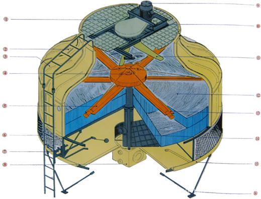 双曲线冷却塔结构图(大图)冷却塔是集