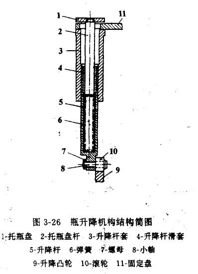 常压塔结构图; 24瓶/箱;