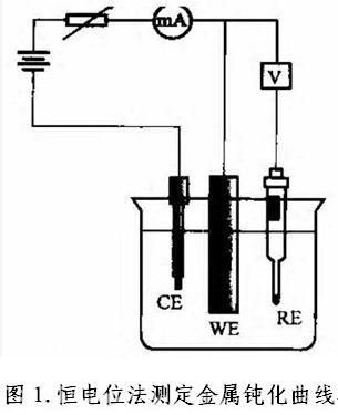 参比电极与研究电极组成原电池