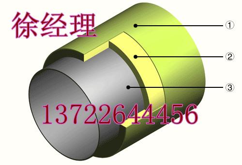 外滑动式:保温结构由工作钢管