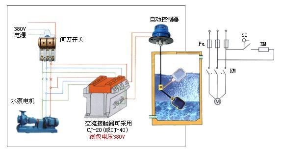 电缆浮球开关怎么安装和接线