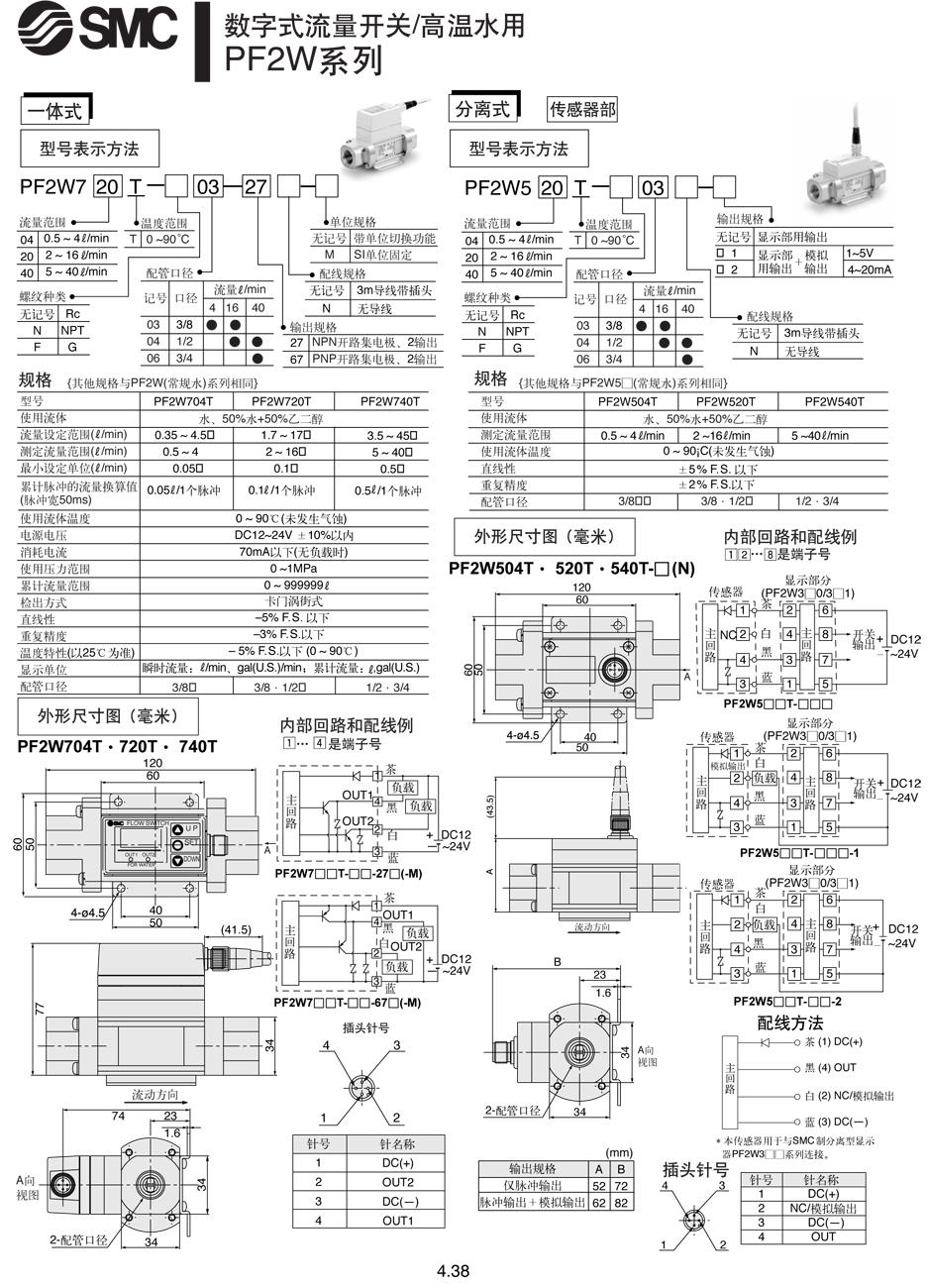 现货日本smc高温水用数字式流量开关pf2w704t-03-67