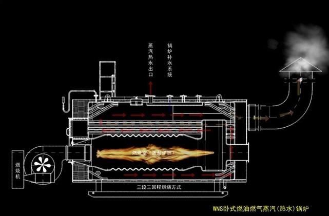 热风炉内部结构图片