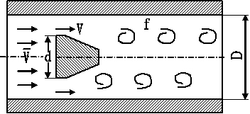 渦街流量計原理圖