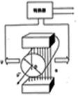 电磁流量计原理图