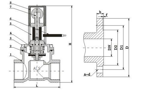 nt089-燃气快速紧急切断电磁阀图片