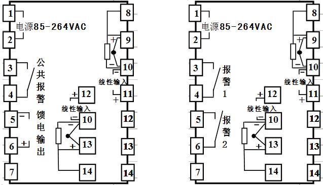 diye-hed-102-双路测量控制仪