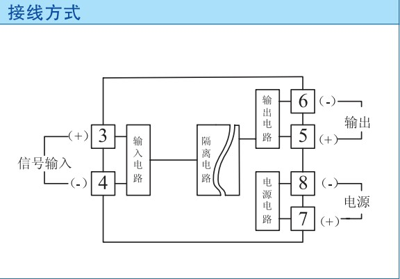 端子型直流信号隔离器的接线