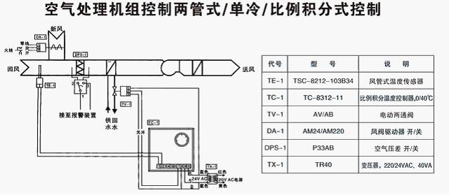 vb-3200 比例积分电动调节阀