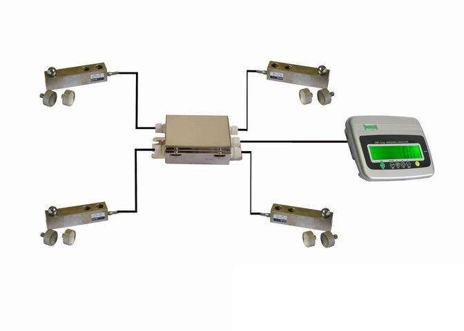 电子地磅接线盒