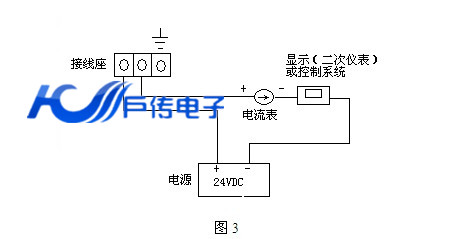 5. rt2----------------接复合电极温度电极(pt1000)另一端.