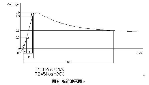 yq-gf-mc1光伏组件脉冲电压测试系统
