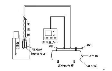 DP-AF饱和蒸气压实验装置使用说明书-资料下