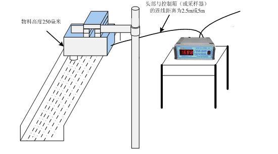 在線紅外水分儀,紅外線水分測定儀