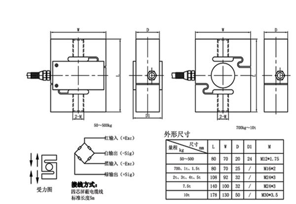 s型梁称重拉压力传感器