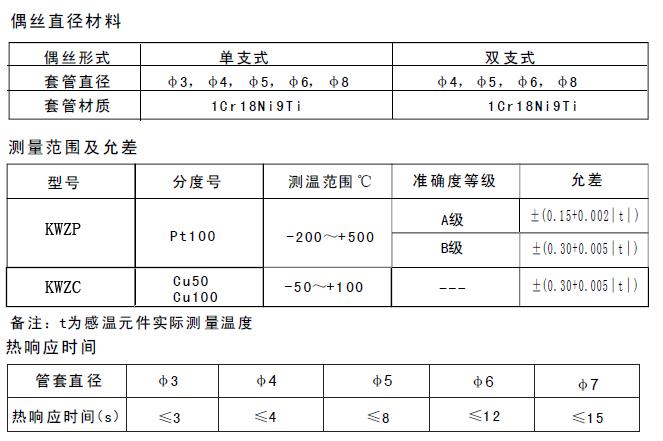 pt100铂电阻接线图