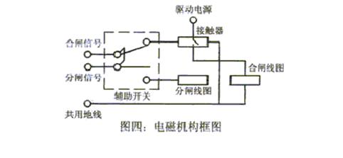 上海高压开关机械特性测试仪